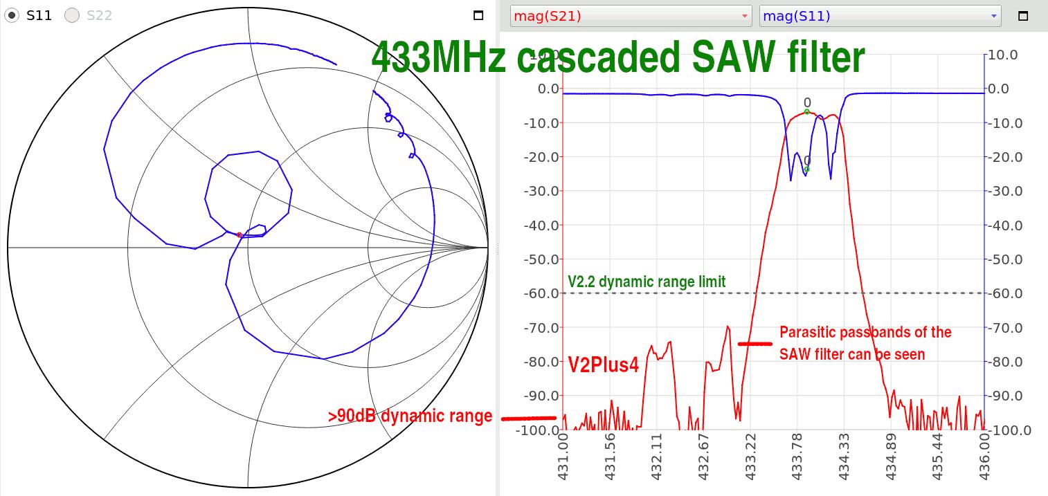 433MHz cascaded SAW filter